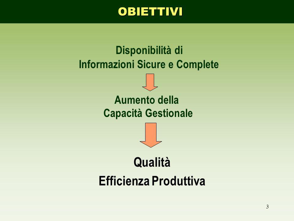 Informazioni Sicure e Complete Efficienza Produttiva