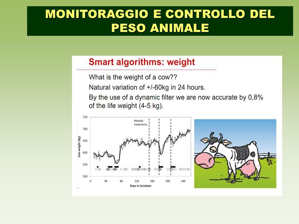 MONITORAGGIO E CONTROLLO DEL PESO ANIMALE