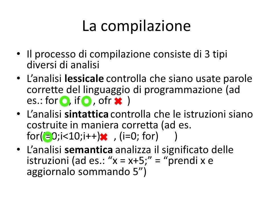La compilazione Il processo di compilazione consiste di 3 tipi diversi di analisi.
