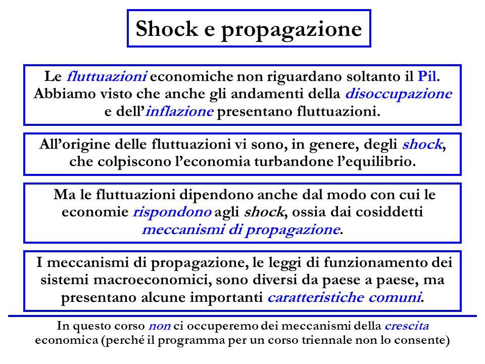 Shock e propagazione