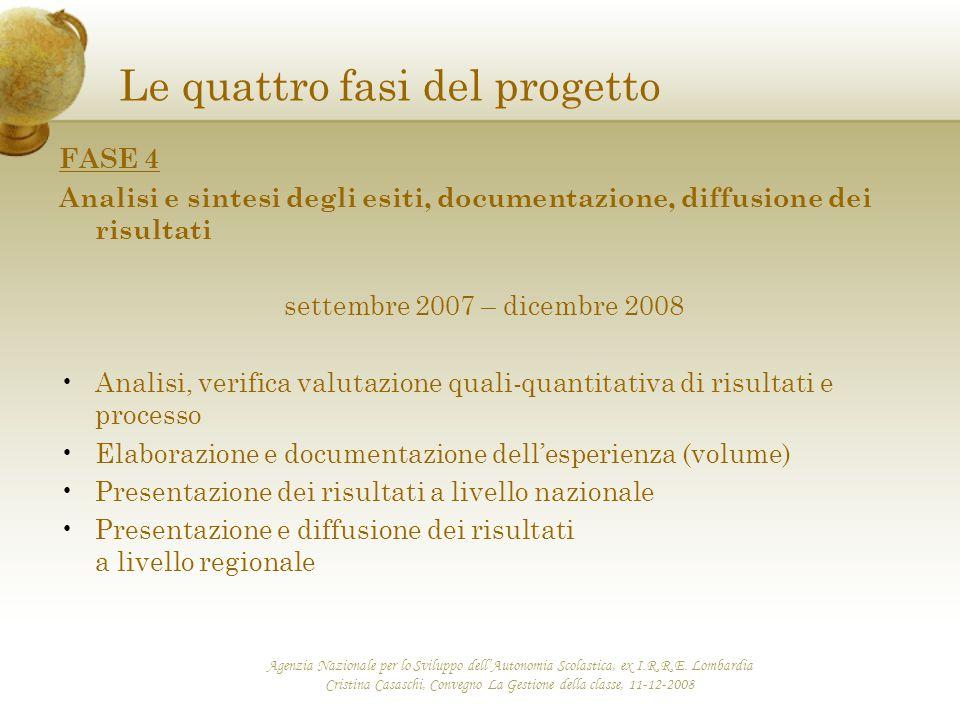 Le quattro fasi del progetto
