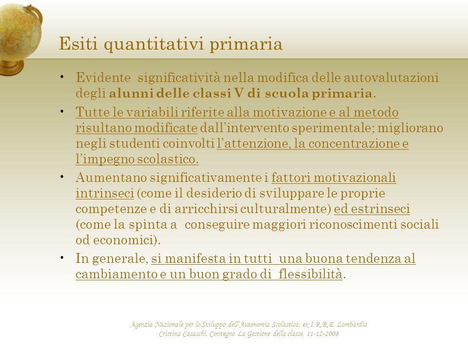 Esiti quantitativi primaria