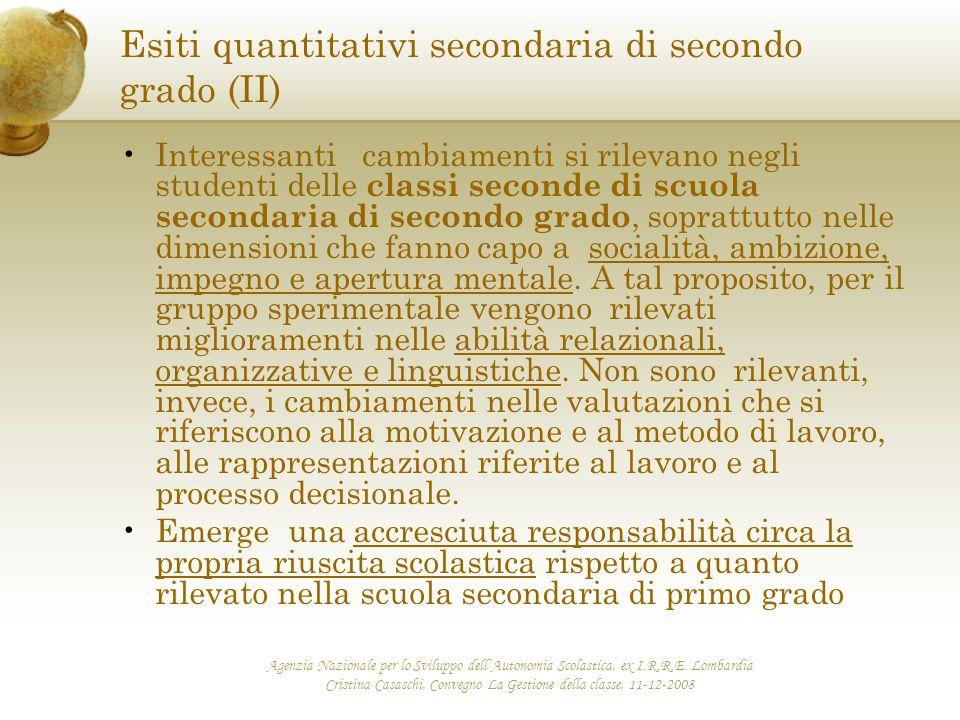 Esiti quantitativi secondaria di secondo grado (II)