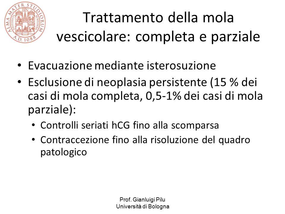 Trattamento della mola vescicolare: completa e parziale