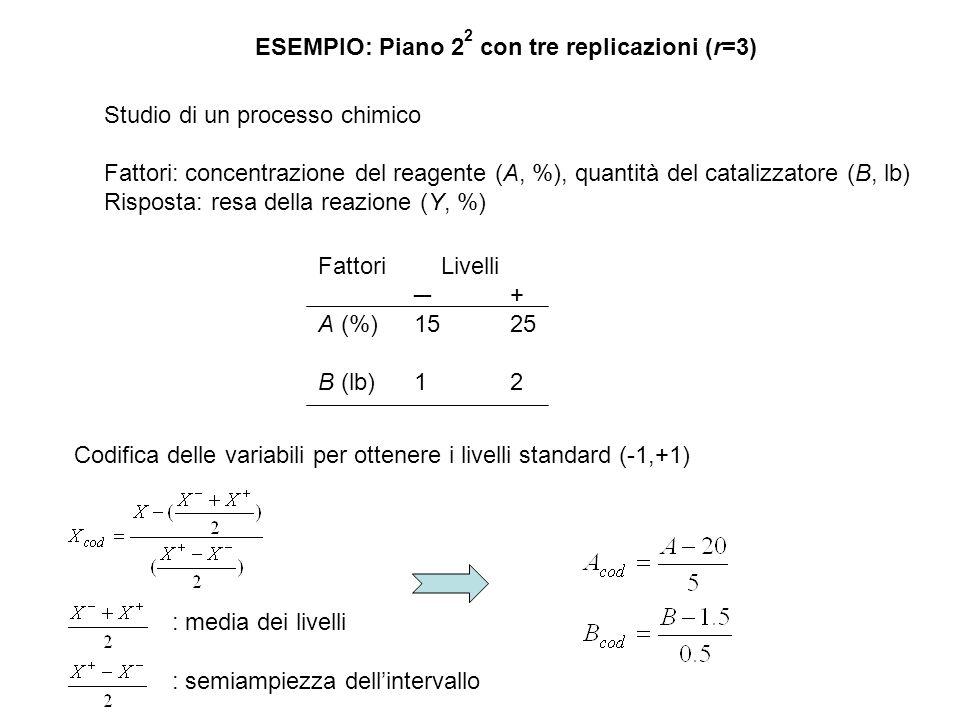 ESEMPIO: Piano 22 con tre replicazioni (r=3)