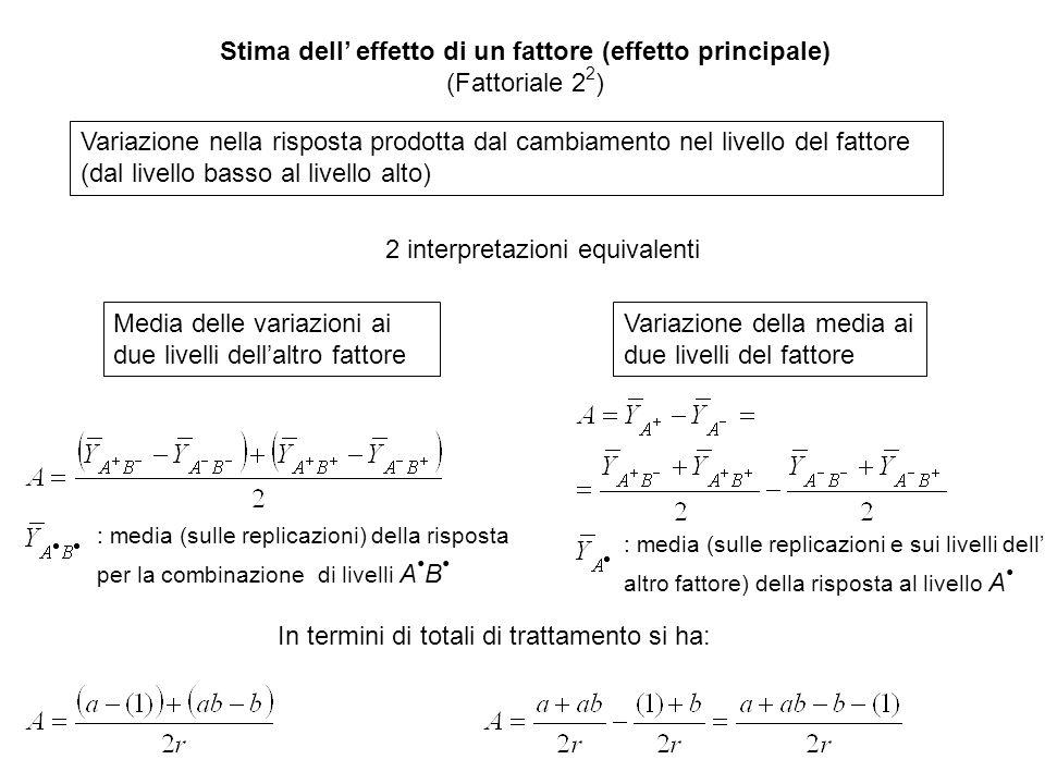 Stima dell' effetto di un fattore (effetto principale)