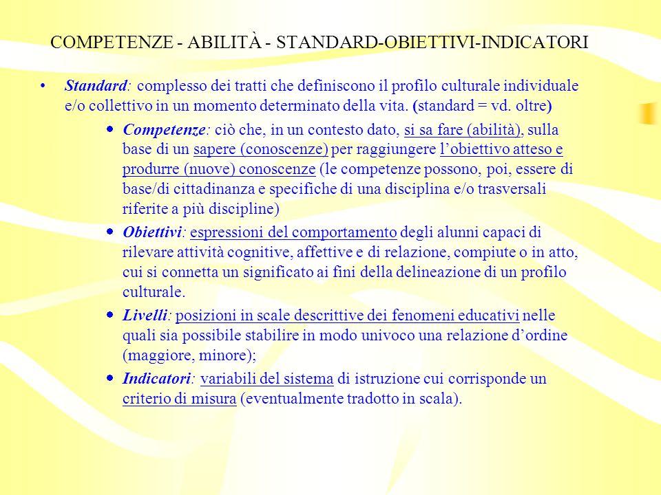 COMPETENZE - ABILITÀ - STANDARD-OBIETTIVI-INDICATORI