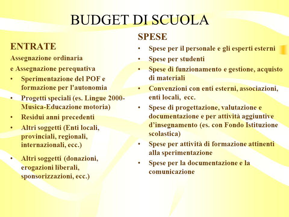 BUDGET DI SCUOLA SPESE ENTRATE