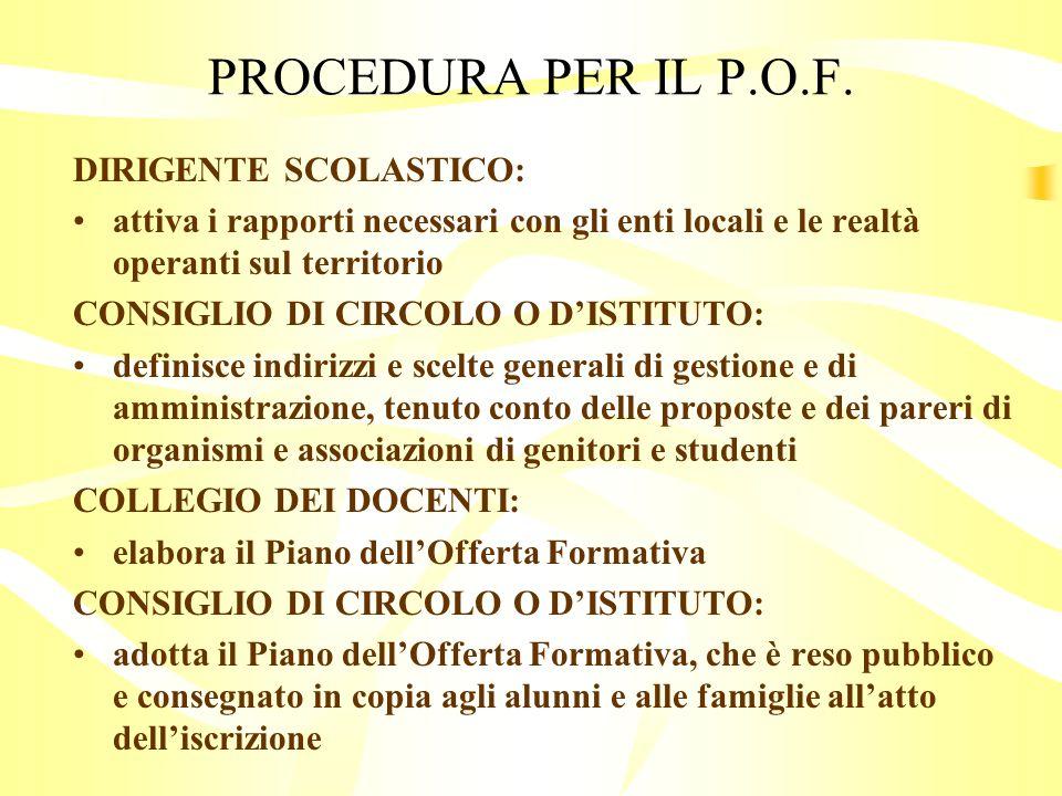 PROCEDURA PER IL P.O.F. DIRIGENTE SCOLASTICO: