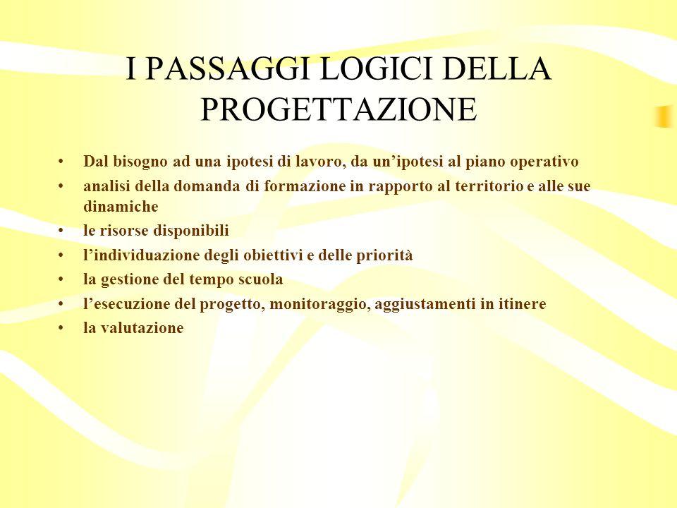 I PASSAGGI LOGICI DELLA PROGETTAZIONE