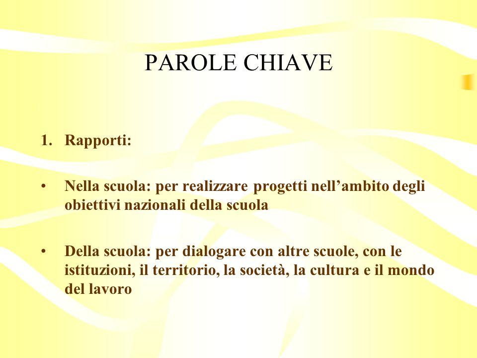 PAROLE CHIAVE Rapporti: