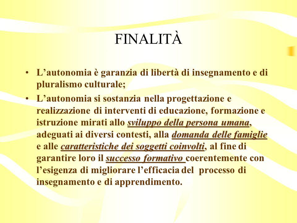FINALITÀ L'autonomia è garanzia di libertà di insegnamento e di pluralismo culturale;