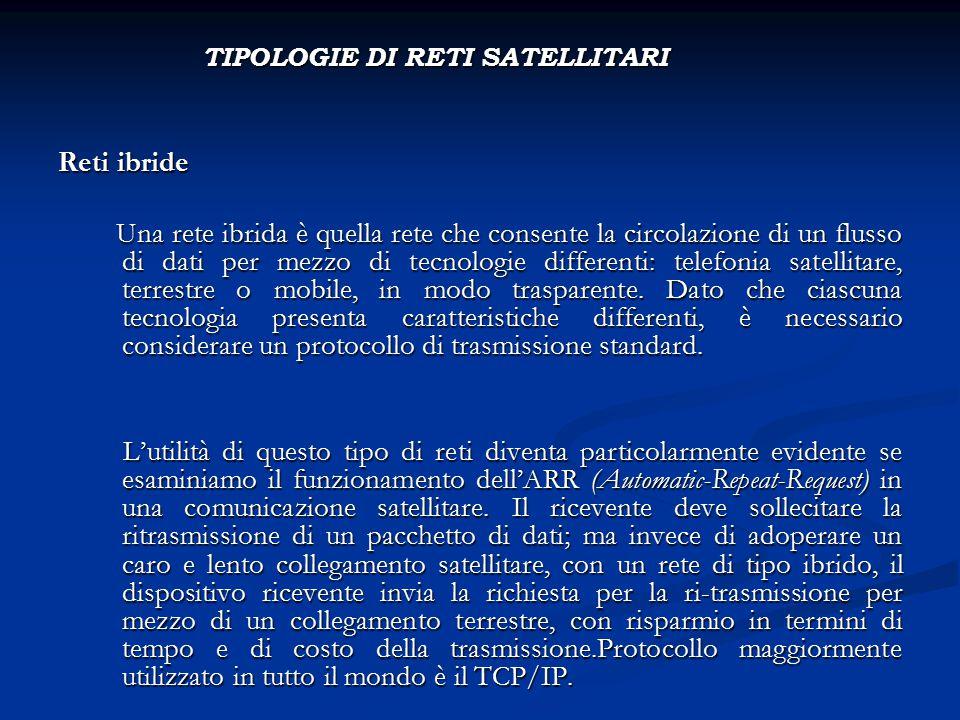 TIPOLOGIE DI RETI SATELLITARI