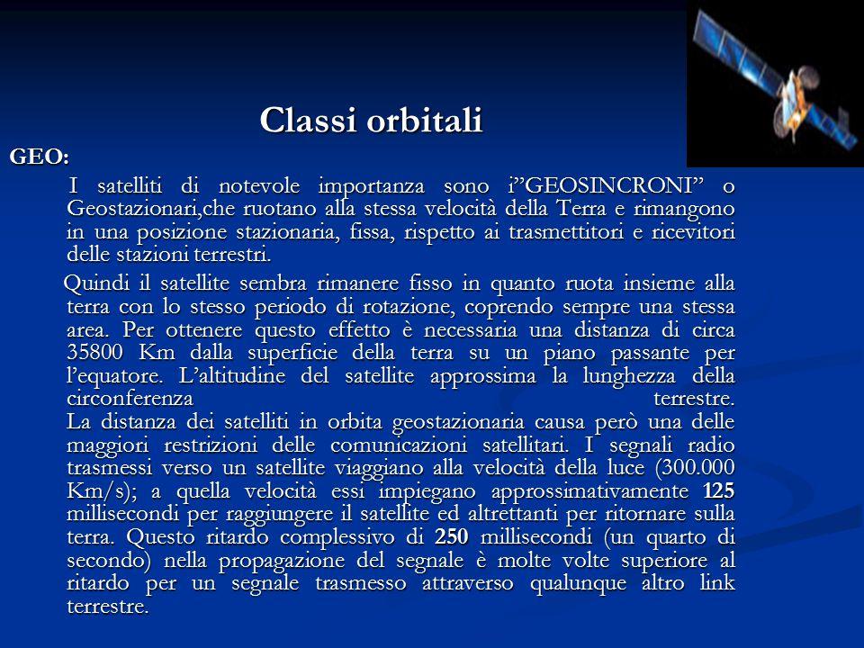 Classi orbitali GEO:
