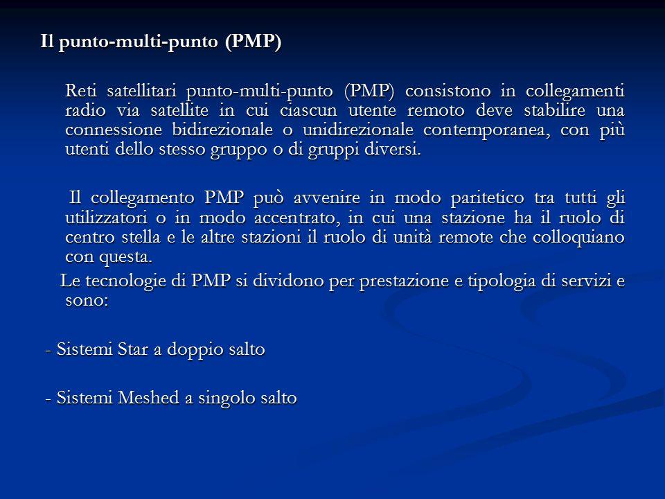 Il punto-multi-punto (PMP)