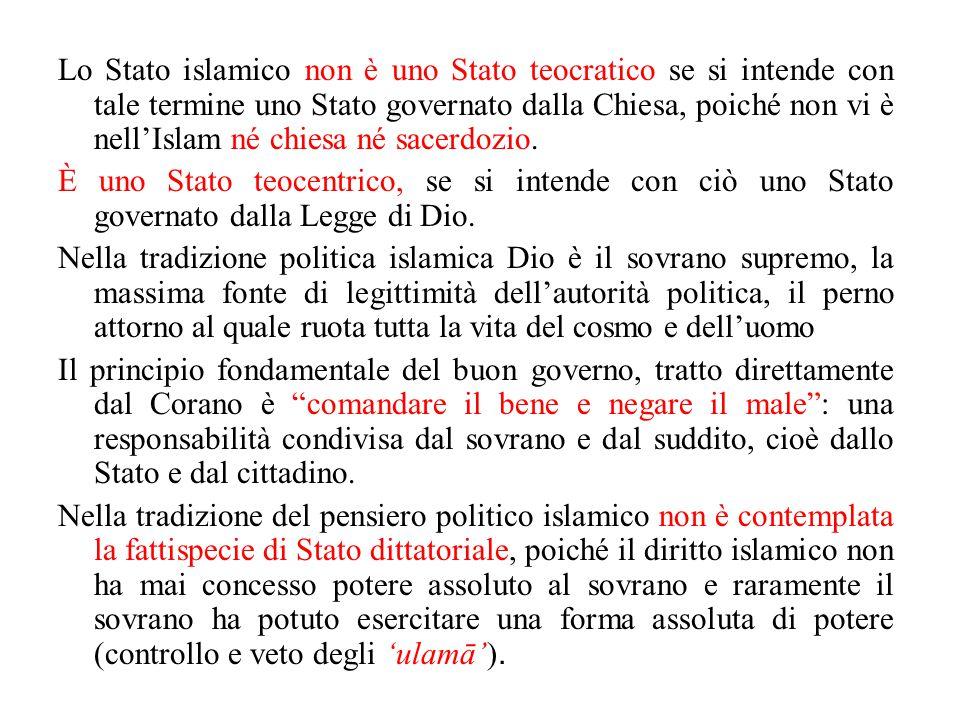 Lo Stato islamico non è uno Stato teocratico se si intende con tale termine uno Stato governato dalla Chiesa, poiché non vi è nell'Islam né chiesa né sacerdozio.