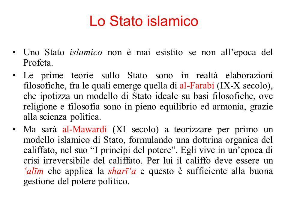 Lo Stato islamico Uno Stato islamico non è mai esistito se non all'epoca del Profeta.