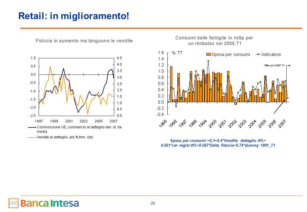 L'Italia: quali gli indicatori più importanti
