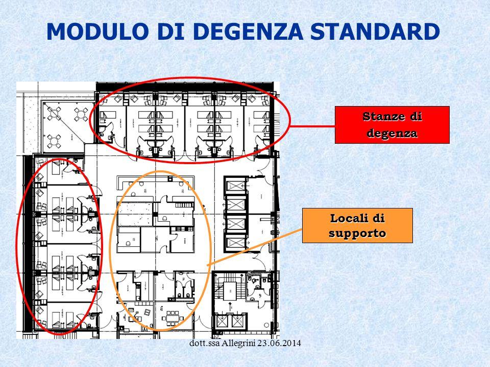 MODULO DI DEGENZA STANDARD