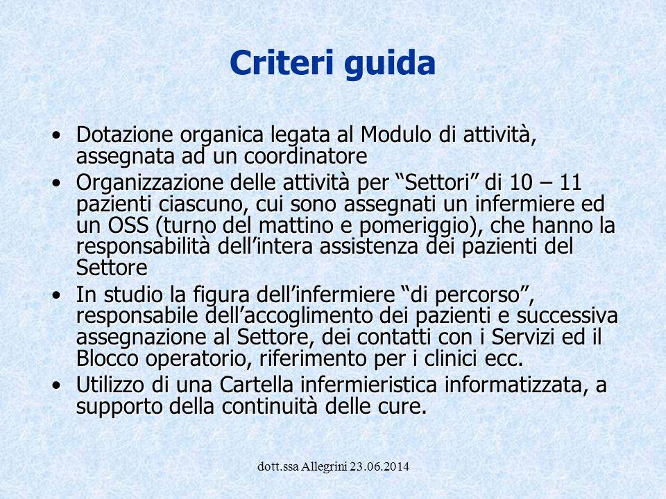 Criteri guida Dotazione organica legata al Modulo di attività, assegnata ad un coordinatore.