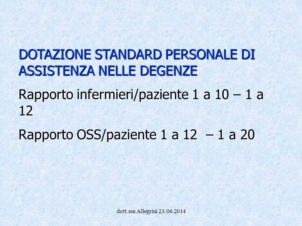 DOTAZIONE STANDARD PERSONALE DI ASSISTENZA NELLE DEGENZE