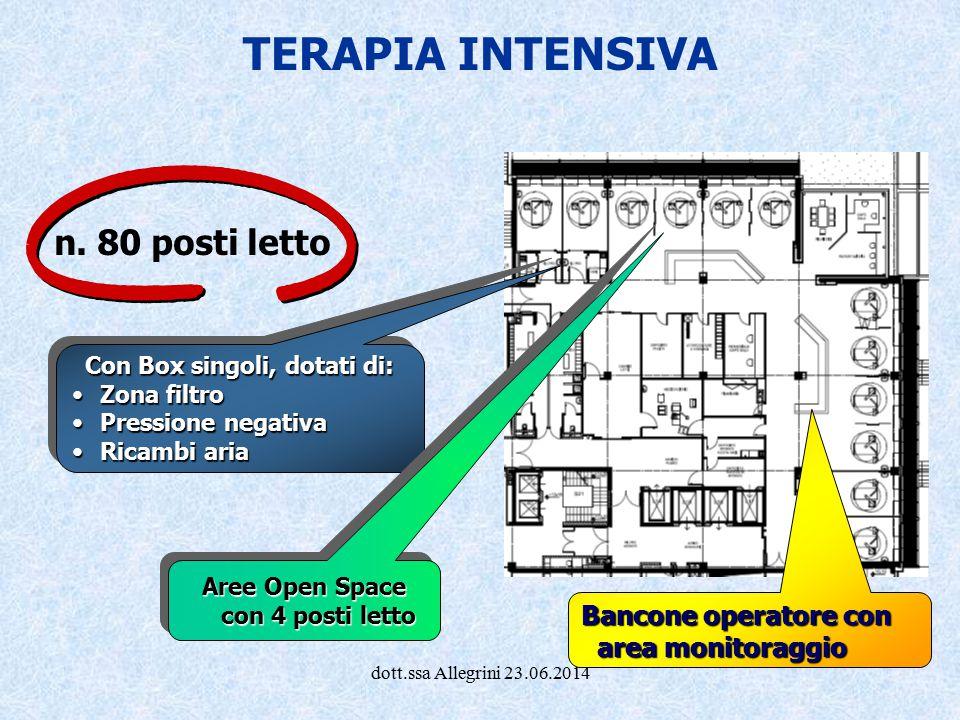 Con Box singoli, dotati di: Aree Open Space con 4 posti letto