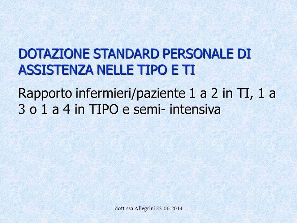 DOTAZIONE STANDARD PERSONALE DI ASSISTENZA NELLE TIPO E TI