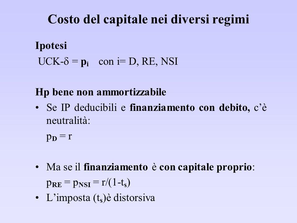 Costo del capitale nei diversi regimi