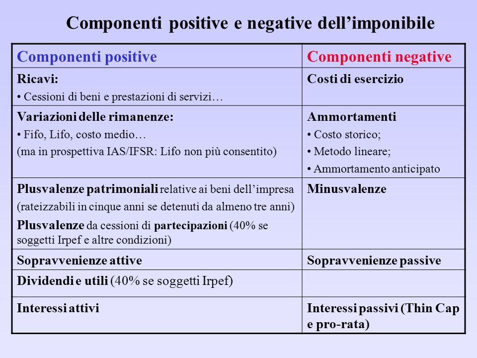 Componenti positive e negative dell'imponibile