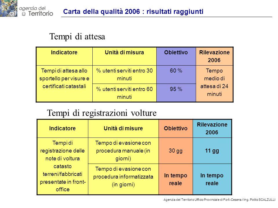Carta della qualità 2006 : risultati raggiunti
