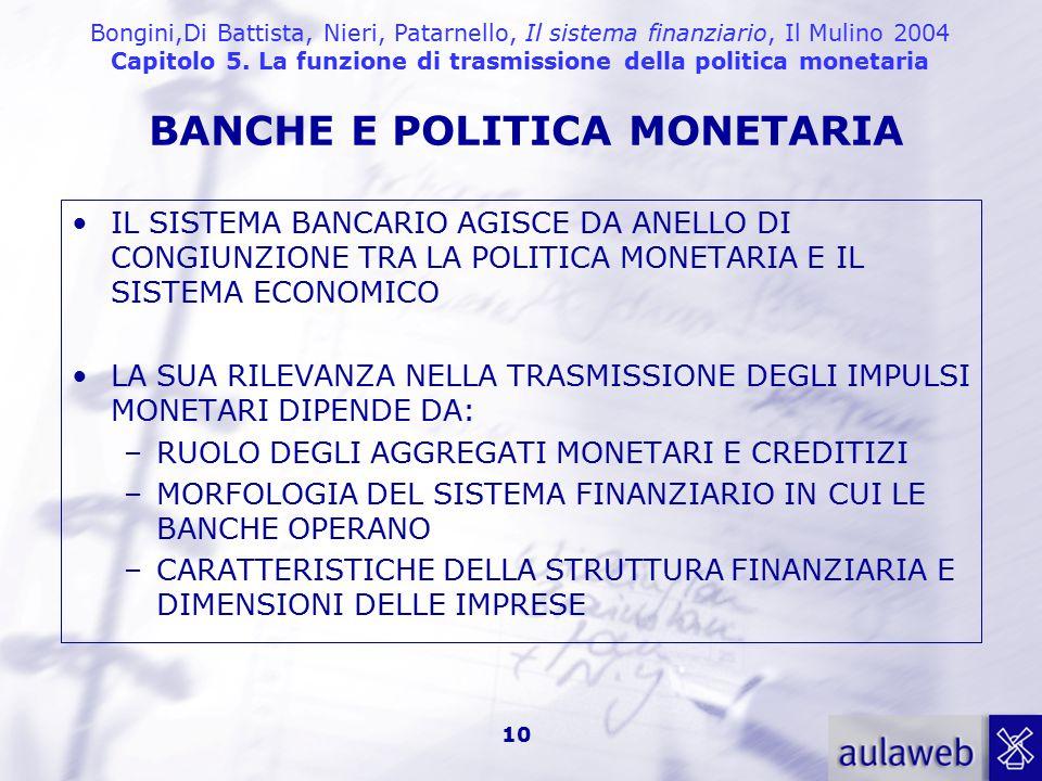 BANCHE E POLITICA MONETARIA