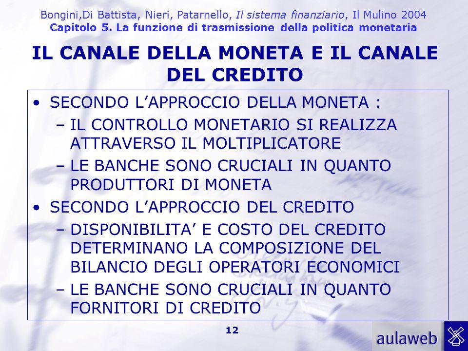 IL CANALE DELLA MONETA E IL CANALE DEL CREDITO
