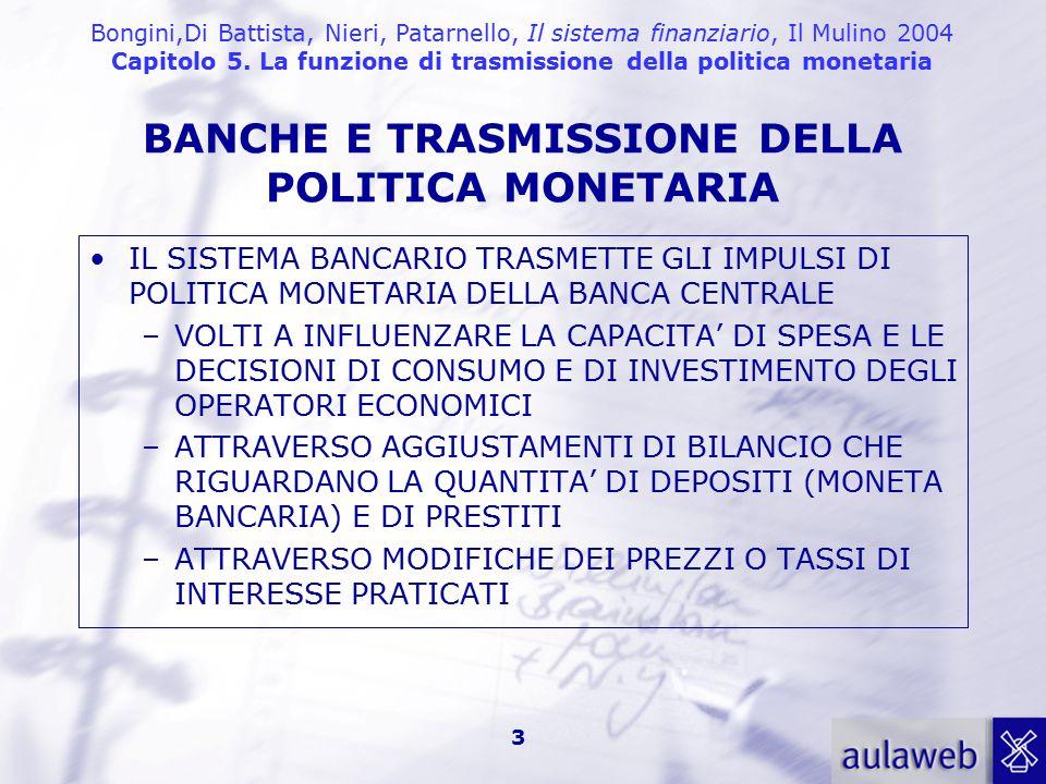BANCHE E TRASMISSIONE DELLA POLITICA MONETARIA