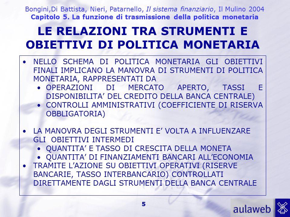 LE RELAZIONI TRA STRUMENTI E OBIETTIVI DI POLITICA MONETARIA