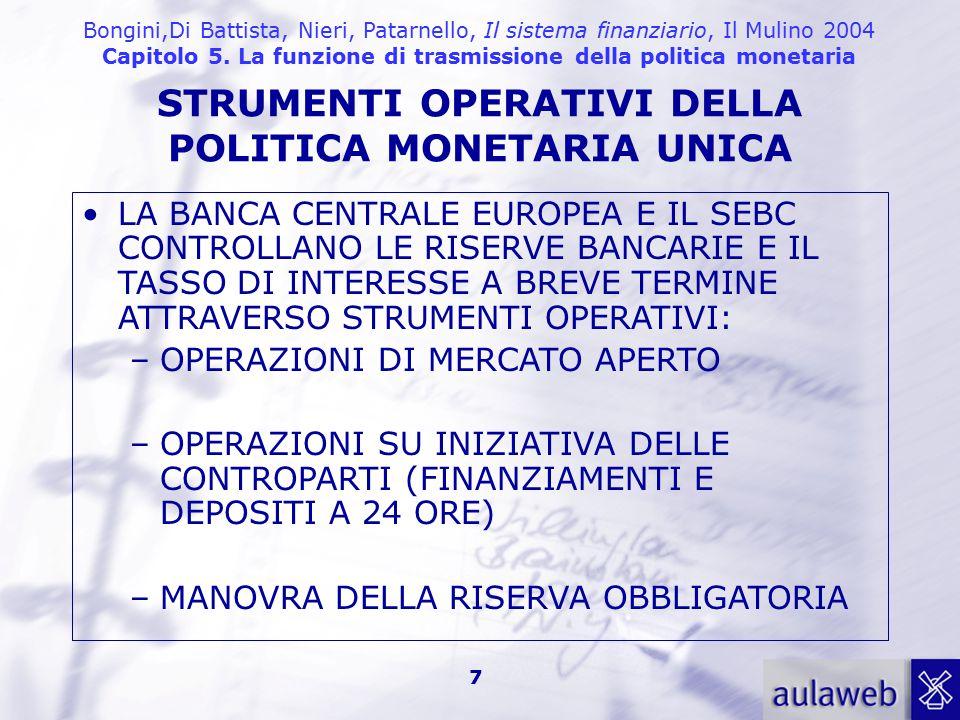 STRUMENTI OPERATIVI DELLA POLITICA MONETARIA UNICA