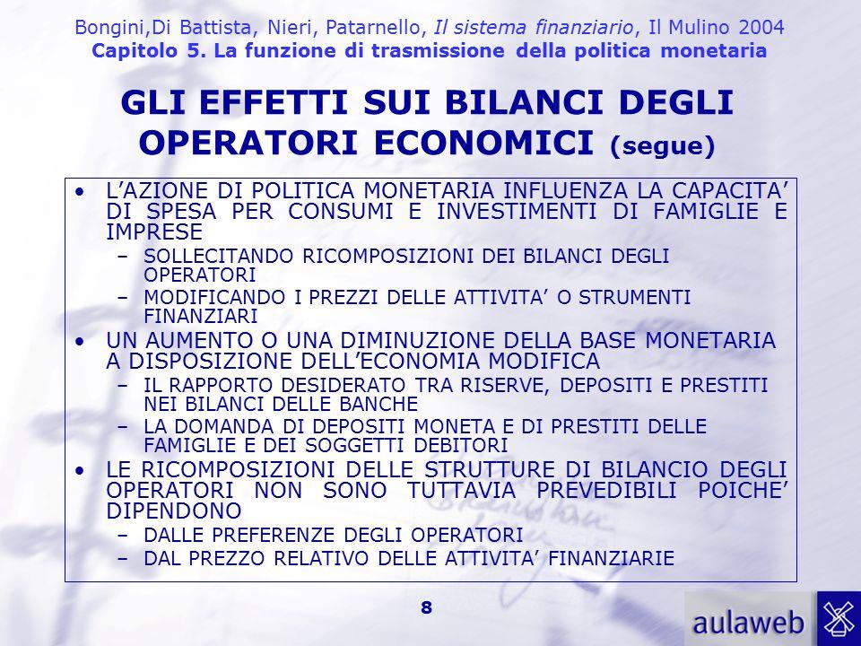 GLI EFFETTI SUI BILANCI DEGLI OPERATORI ECONOMICI (segue)