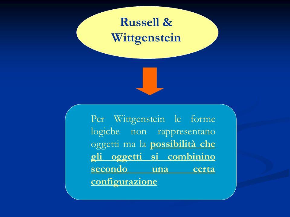 Russell & Wittgenstein