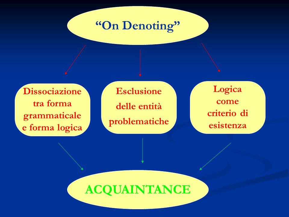 On Denoting ACQUAINTANCE
