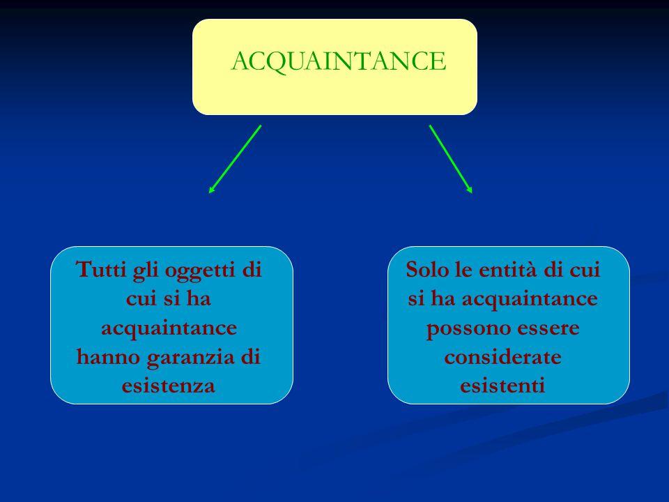 ACQUAINTANCE Tutti gli oggetti di cui si ha acquaintance hanno garanzia di esistenza.