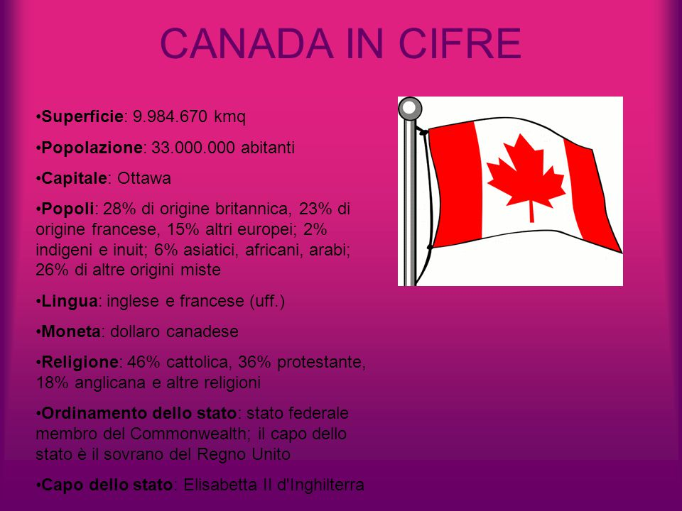 CANADA IN CIFRE Superficie: 9.984.670 kmq