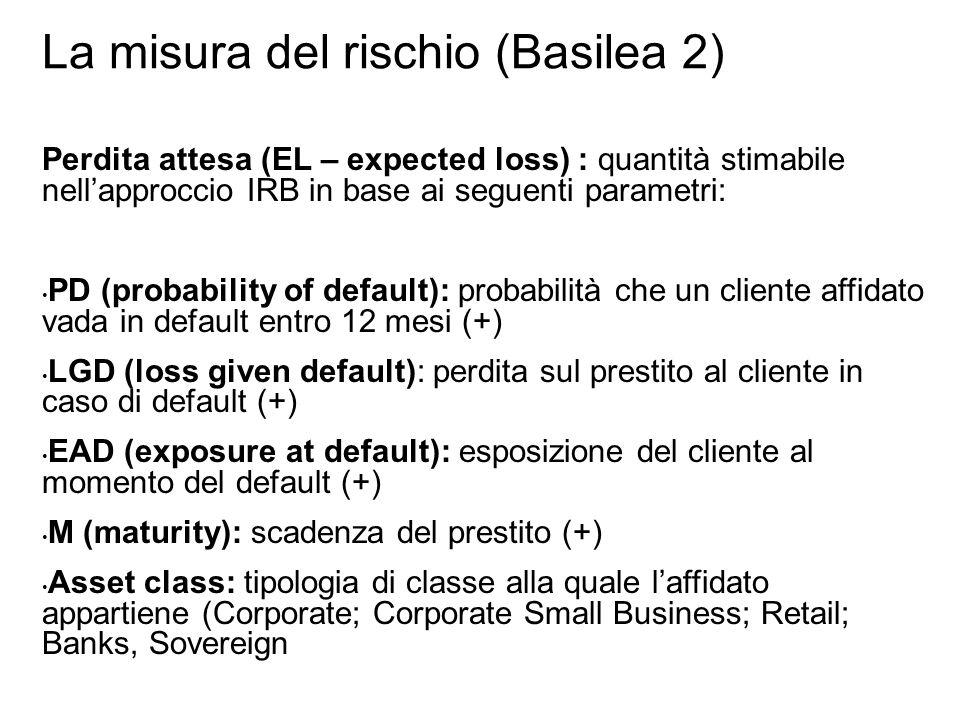 La misura del rischio (Basilea 2)