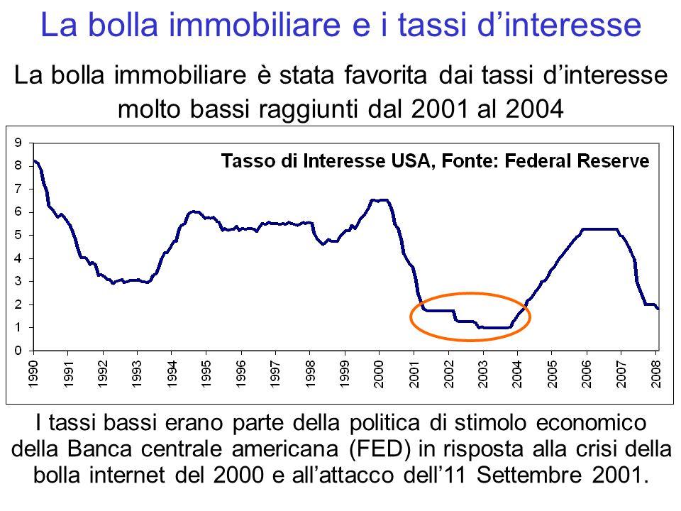 La bolla immobiliare e i tassi d'interesse