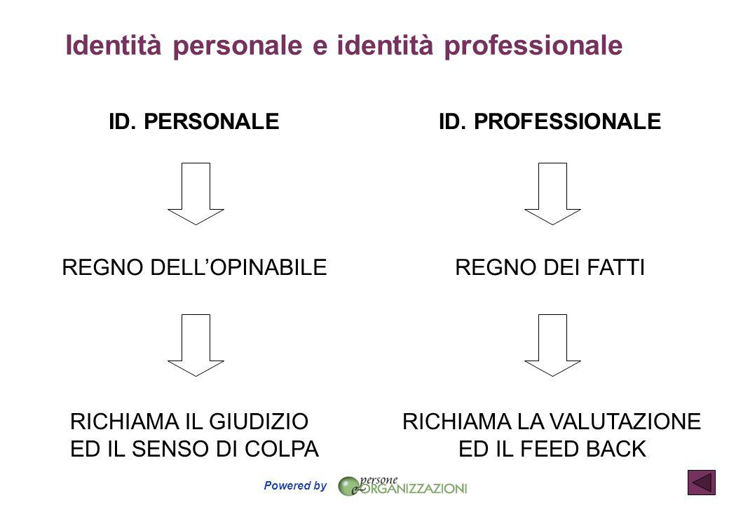 Identità personale e identità professionale
