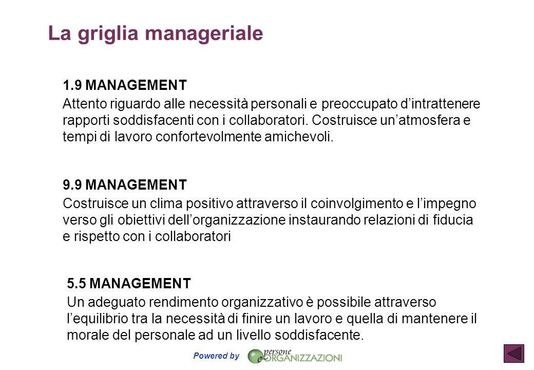 La griglia manageriale