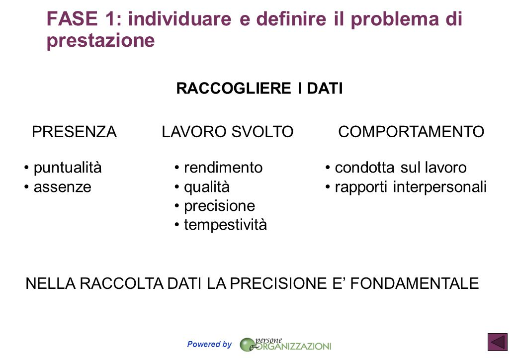 FASE 1: individuare e definire il problema di prestazione