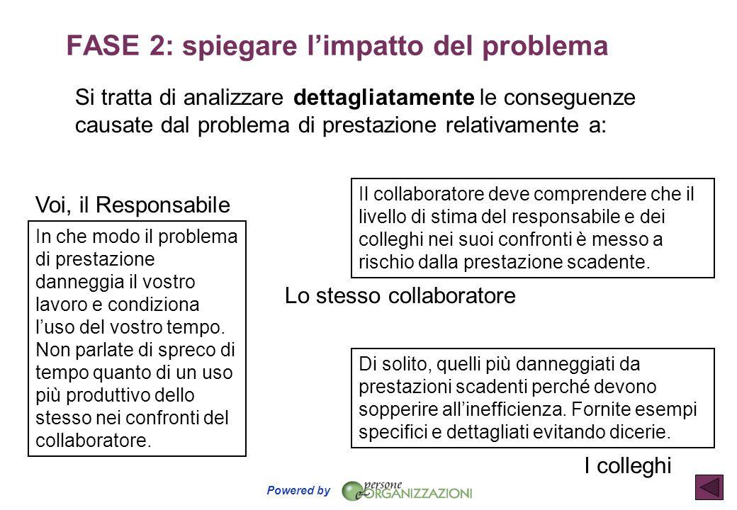 FASE 2: spiegare l'impatto del problema