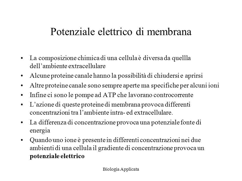 Potenziale elettrico di membrana