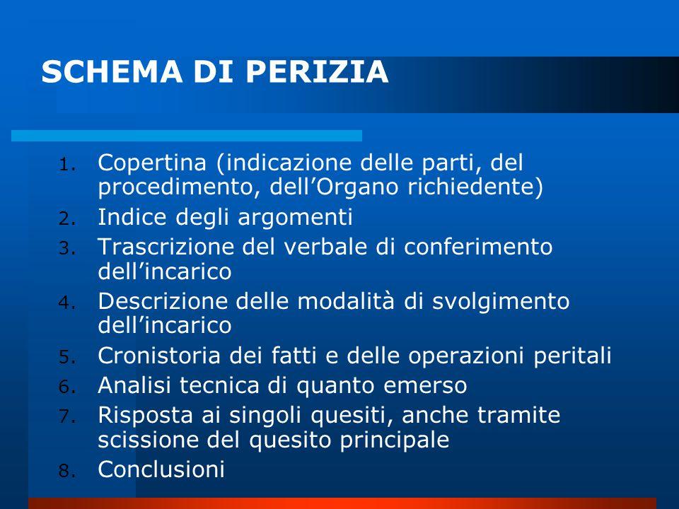 SCHEMA DI PERIZIA Copertina (indicazione delle parti, del procedimento, dell'Organo richiedente) Indice degli argomenti.