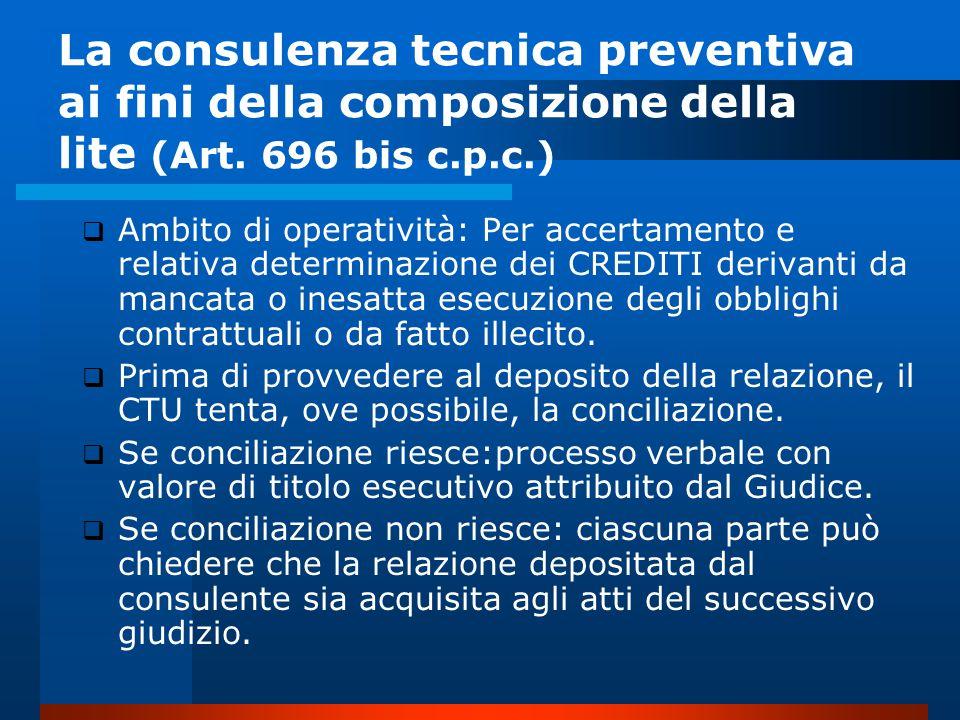 La consulenza tecnica preventiva ai fini della composizione della lite (Art. 696 bis c.p.c.)