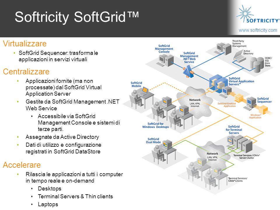 Softricity SoftGrid™ Virtualizzare Centralizzare Accelerare